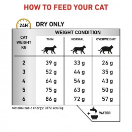 Royal Canin Veterinary Diet Cat Urinary S/O 400gr