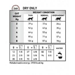Royal Canin Veterinary Diet Cat Gastro Intestinal Fiber Reponse 400gr