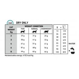 Royal Canin Veterinary Diet Cat Hypoallergenic 400gr